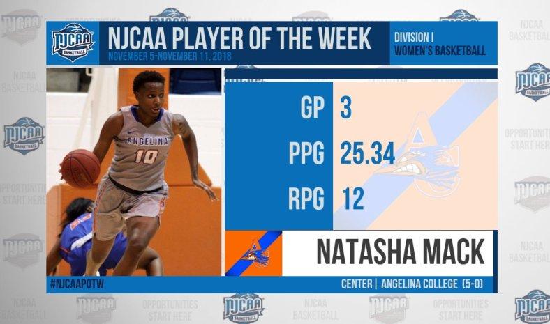 Natasha Mack Player of the Week Graphic_11_15_2018